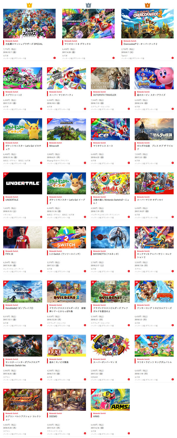 switch downloaded games